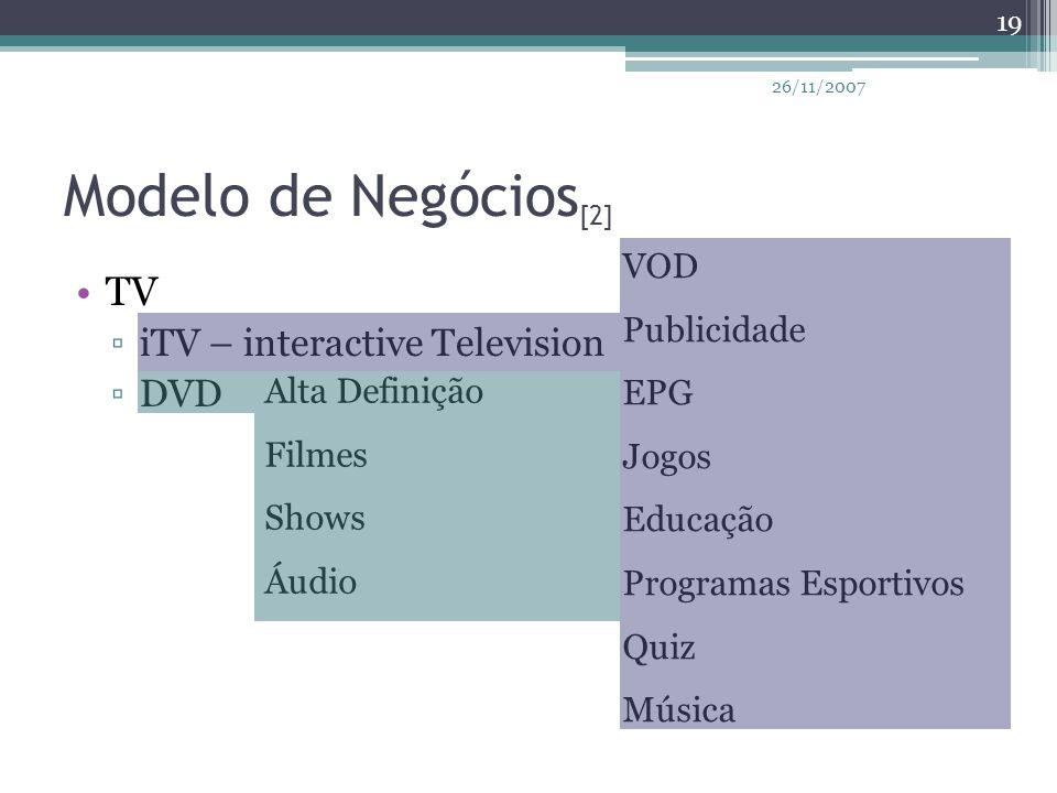 Modelo de Negócios[2] TV iTV – interactive Television DVD VOD
